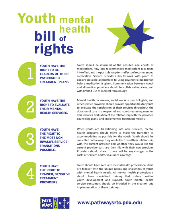Youth Mental Health Bill of Rights